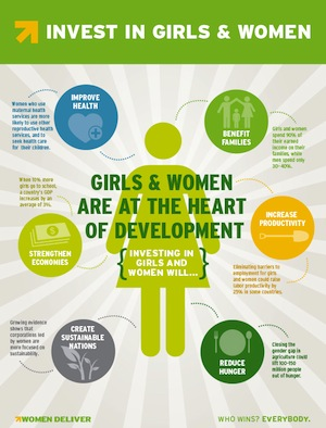 Infographic InvestInGirlsAndWomen FINAL